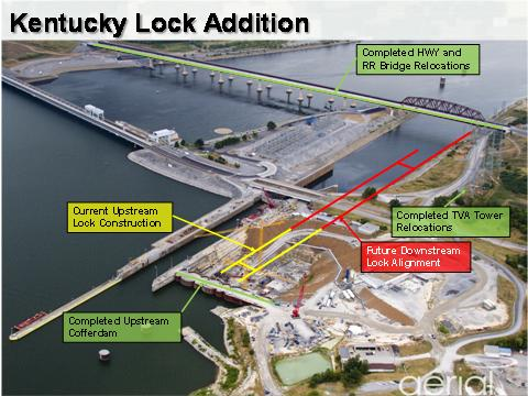 Kentucky Lock Addition Project Work Accomplished